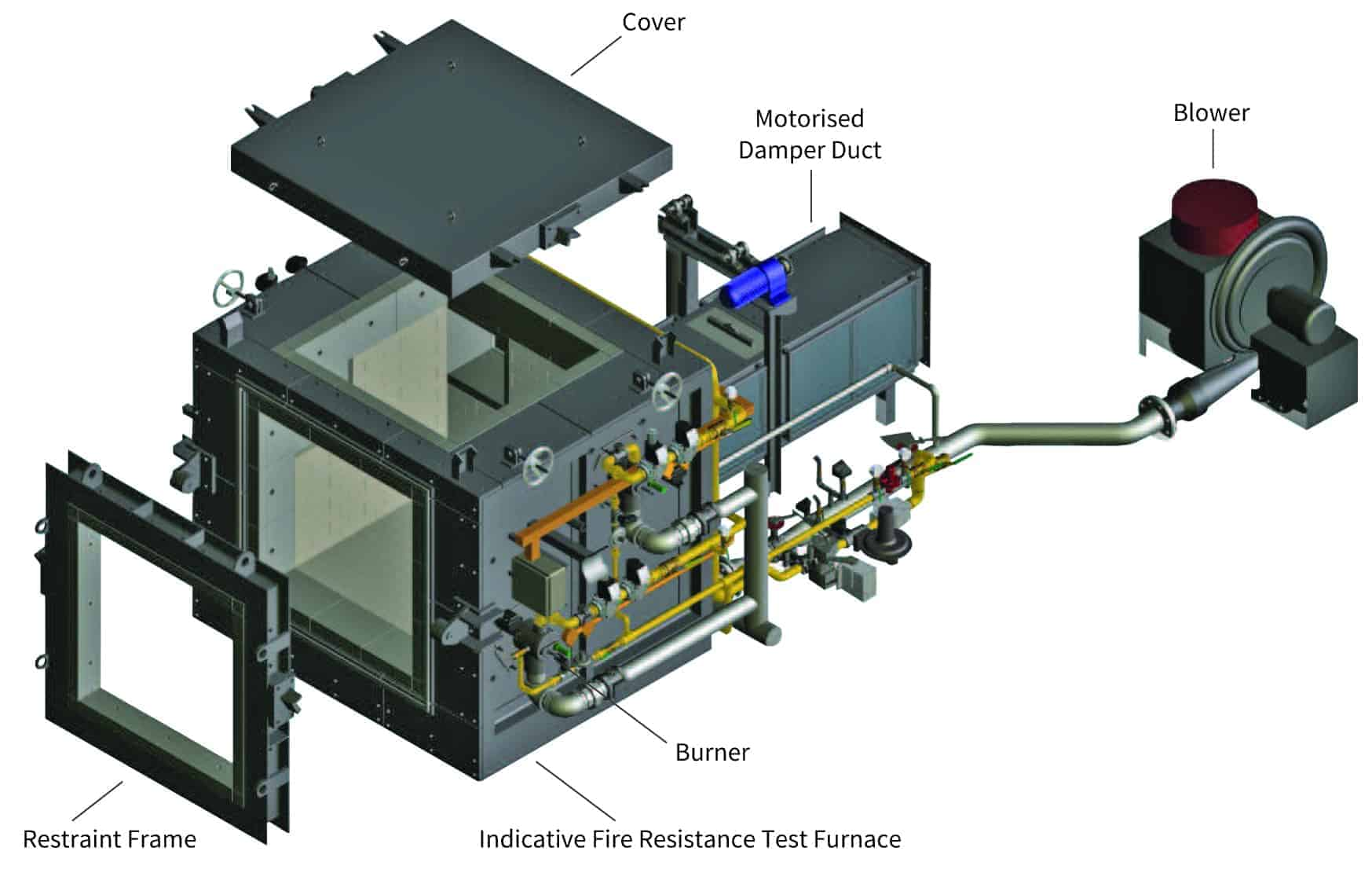 indicative fire resistance test furnace