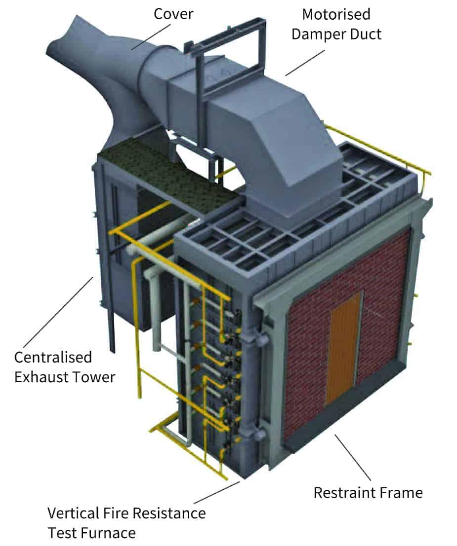 fire resistance test furnaces FTT